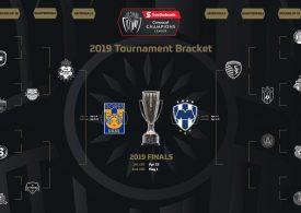 El Clásico Regio, Tigres vs Rayados, final de la Concachampions