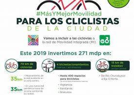 Para ciclovías en la Ciudad de México, 271 mdp