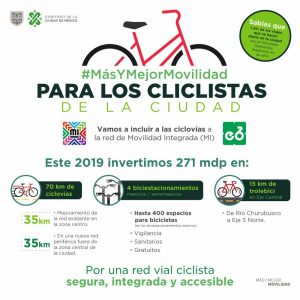 ciclovías ciclopistas bicicletas Ciudad de México Semovi