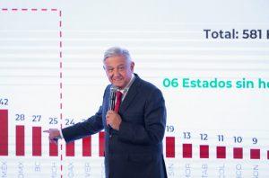 Andrés Manuel López Obrador Programas Integrales de Bienestar