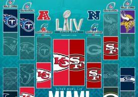 Jefes vs 49ers, Super Bowl del 100 aniversario de la NFL