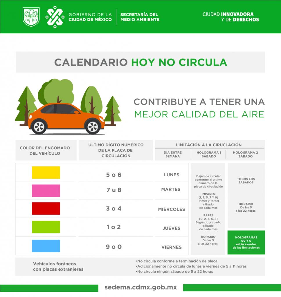 Comisión Ambiental de la Megalópolis Zona Metropolitana de Valle de México calidad del aire contaminación